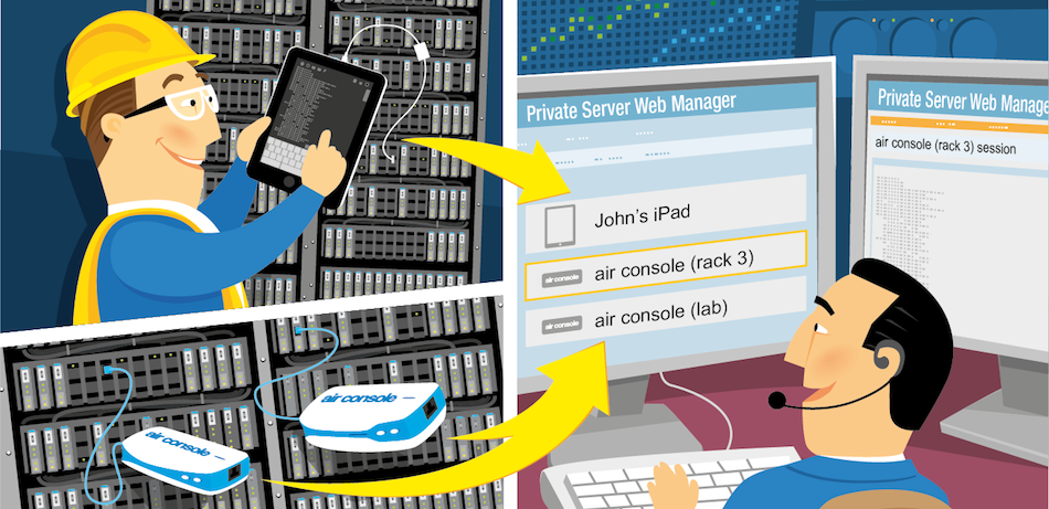 How Airconsole Enterprise Server Works