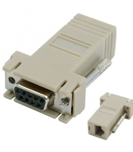 RJ45-DB9 (Female) Adapter for C2/L2-RJ45 Console Cable